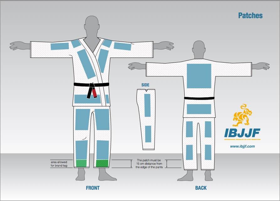 IBJJF BJJ patches rules
